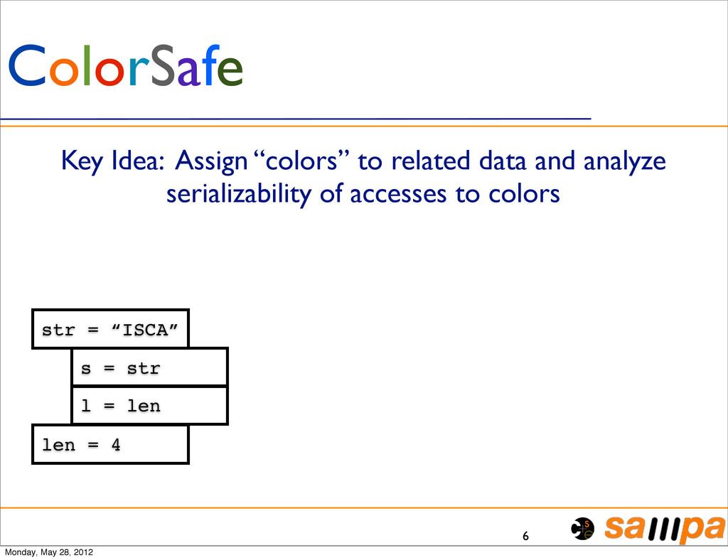 "ColorSafe 6 str = ""ISCA"" len = 4 s = str l = le..."