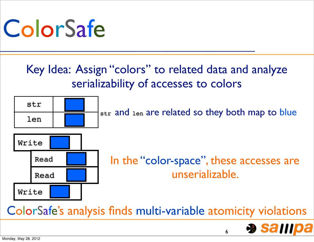 ColorSafe 6 Write Write Read Read Key Idea: Ass...