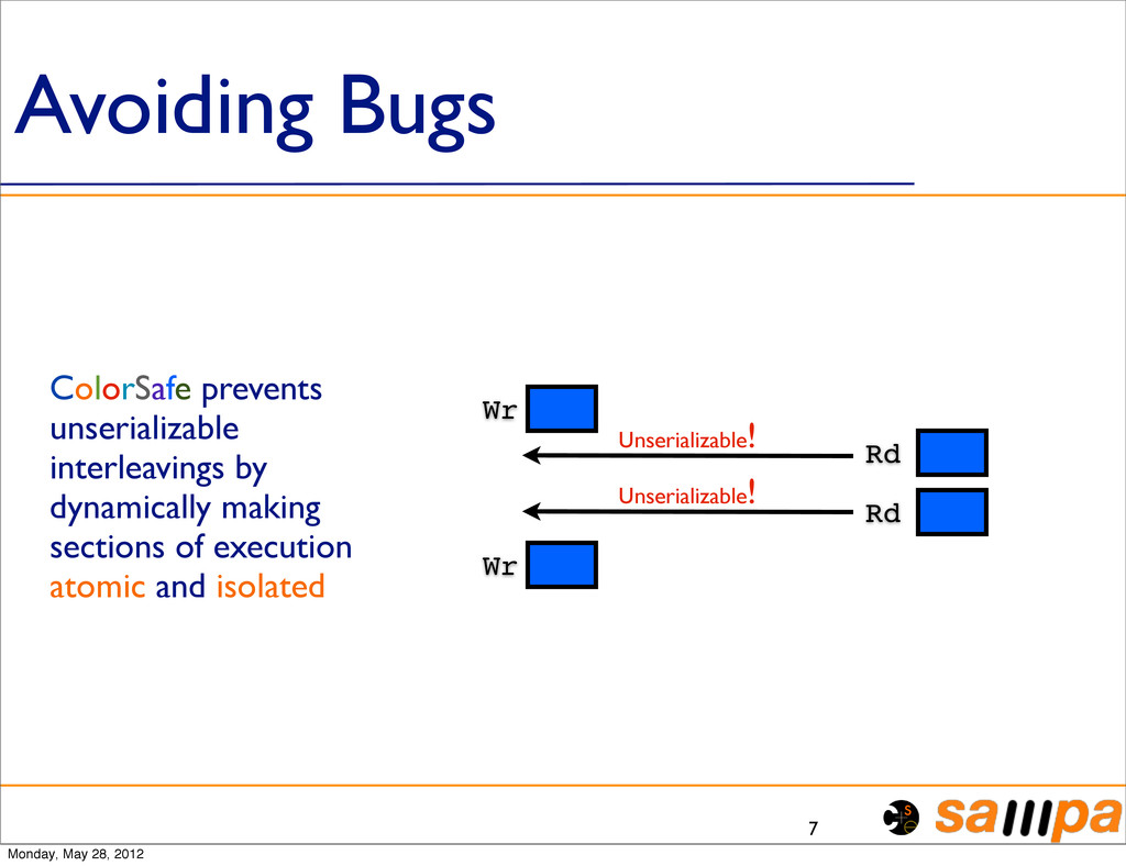 Avoiding Bugs 7 Wr Rd Rd Wr Unserializable! Uns...