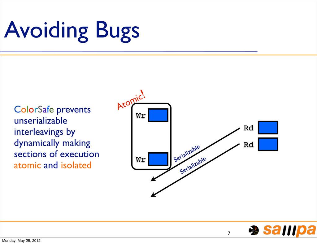 Avoiding Bugs 7 Wr Rd Rd Wr ColorSafe prevents ...