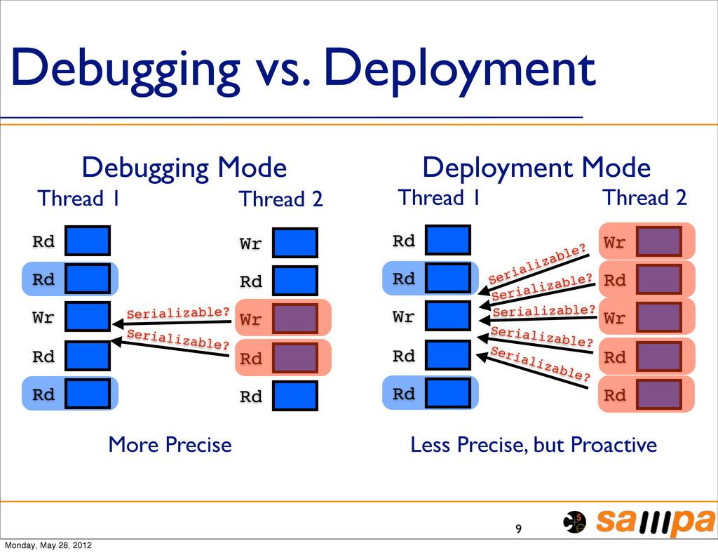 Debugging vs. Deployment 9 Debugging Mode Rd Rd...