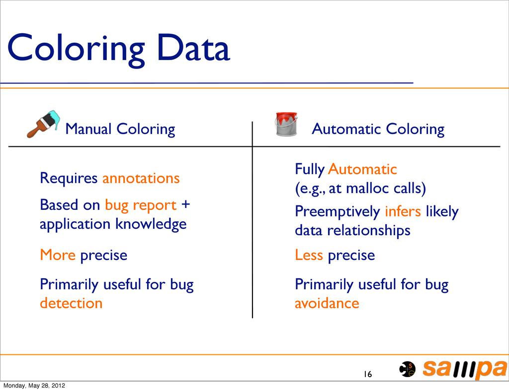 Coloring Data 16 Manual Coloring Automatic Colo...