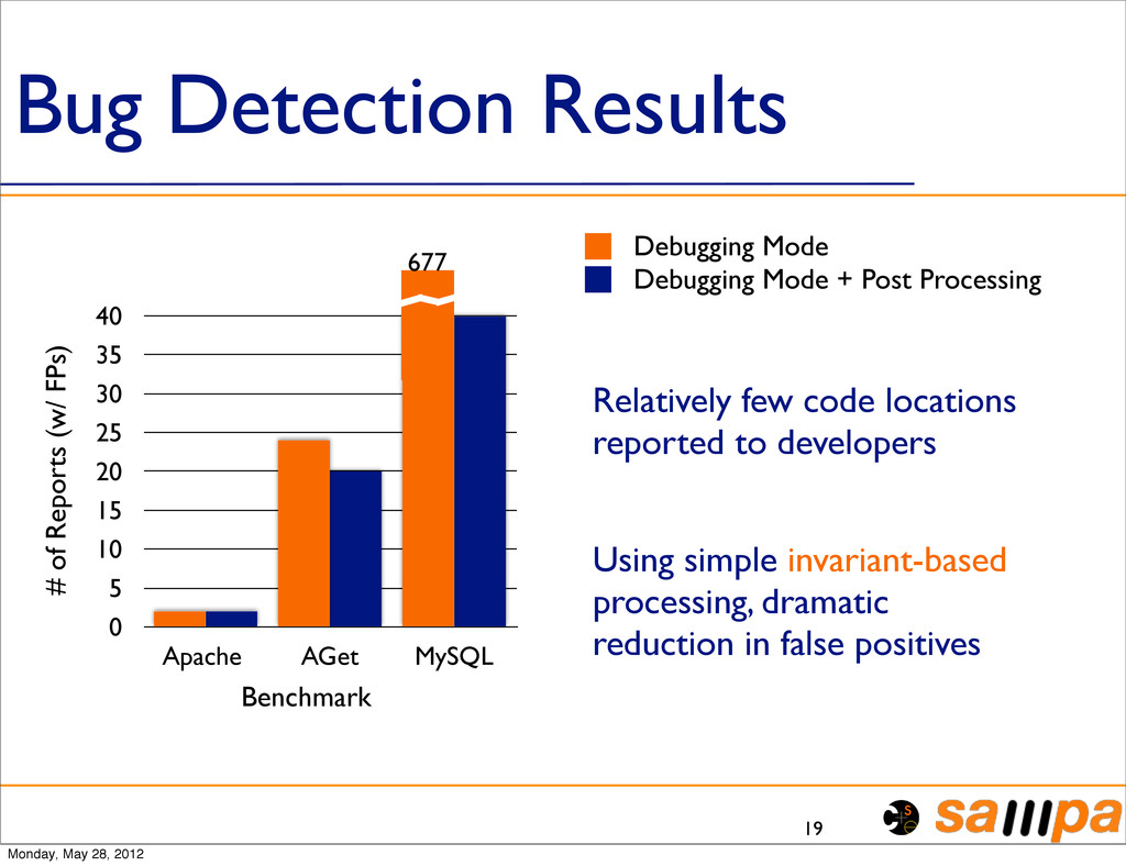 Bug Detection Results 19 0 5 10 15 20 25 30 35 ...