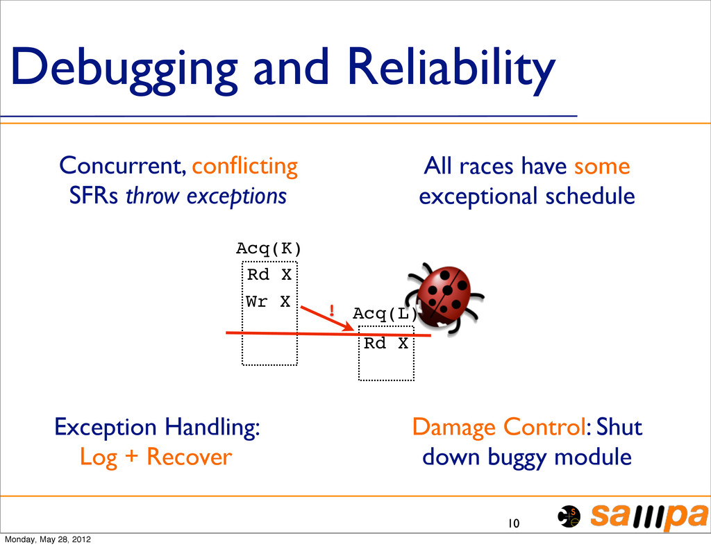 Debugging and Reliability 10 Concurrent, conflic...