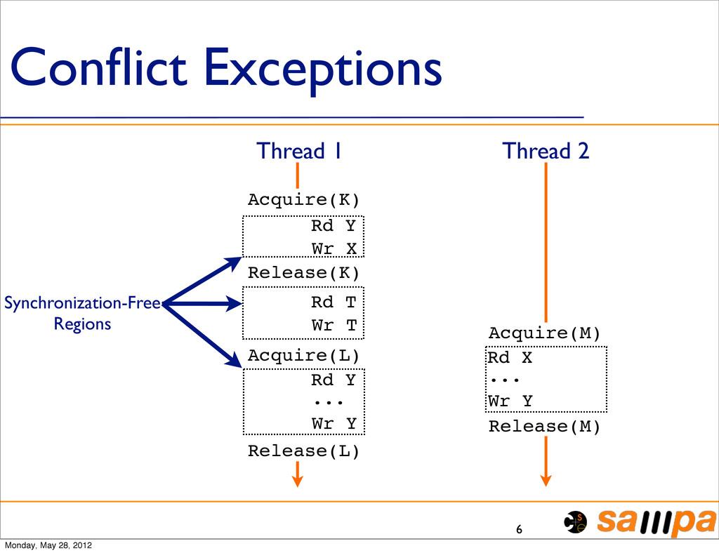 Conflict Exceptions 6 Acquire(K) Release(K) Acqu...