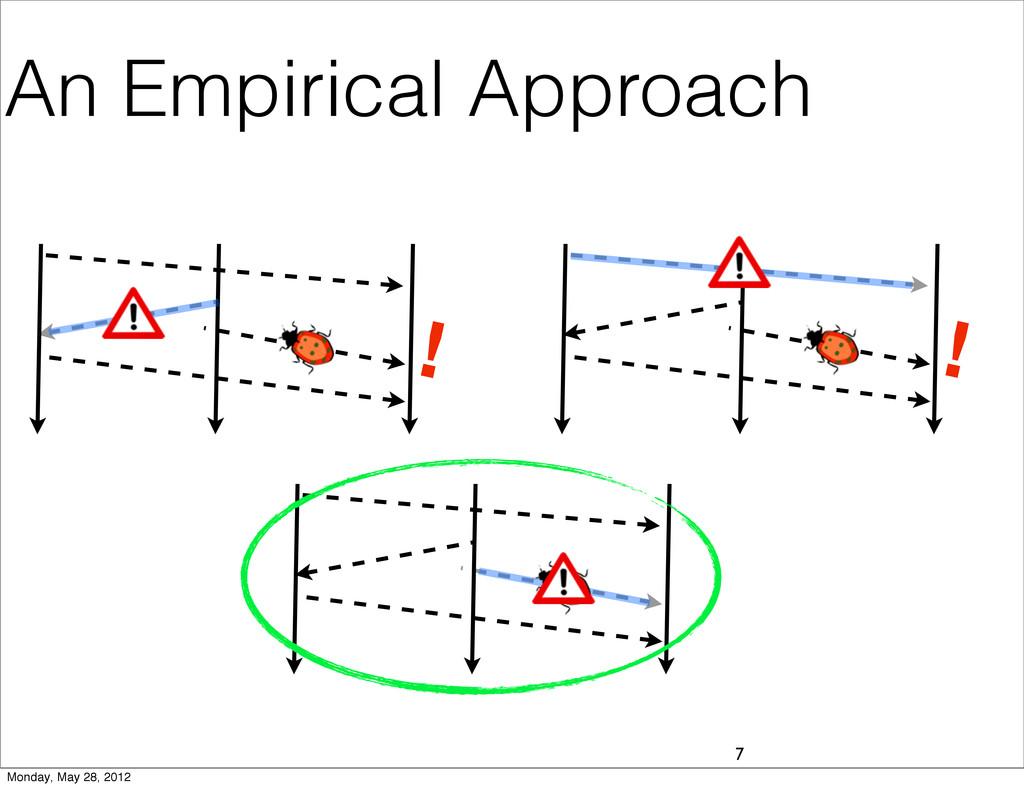 An Empirical Approach 7 ! ! Monday, May 28, 2012
