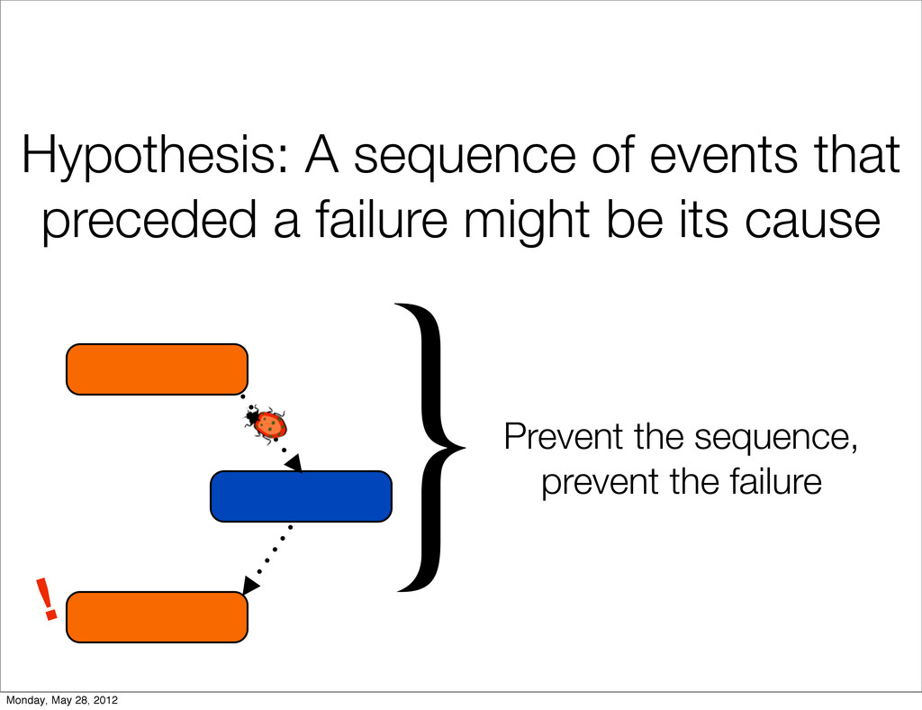 Hypothesis: A sequence of events that preceded ...