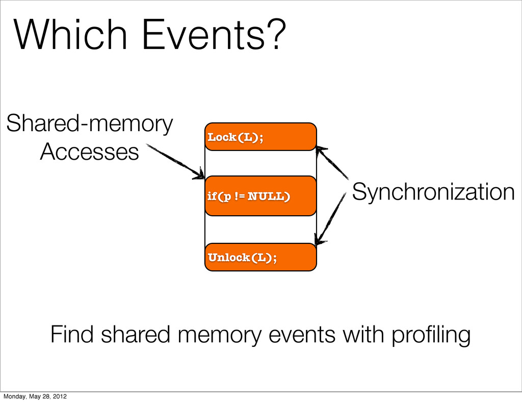 Lock(L); Synchronization Shared-memory Accesses...