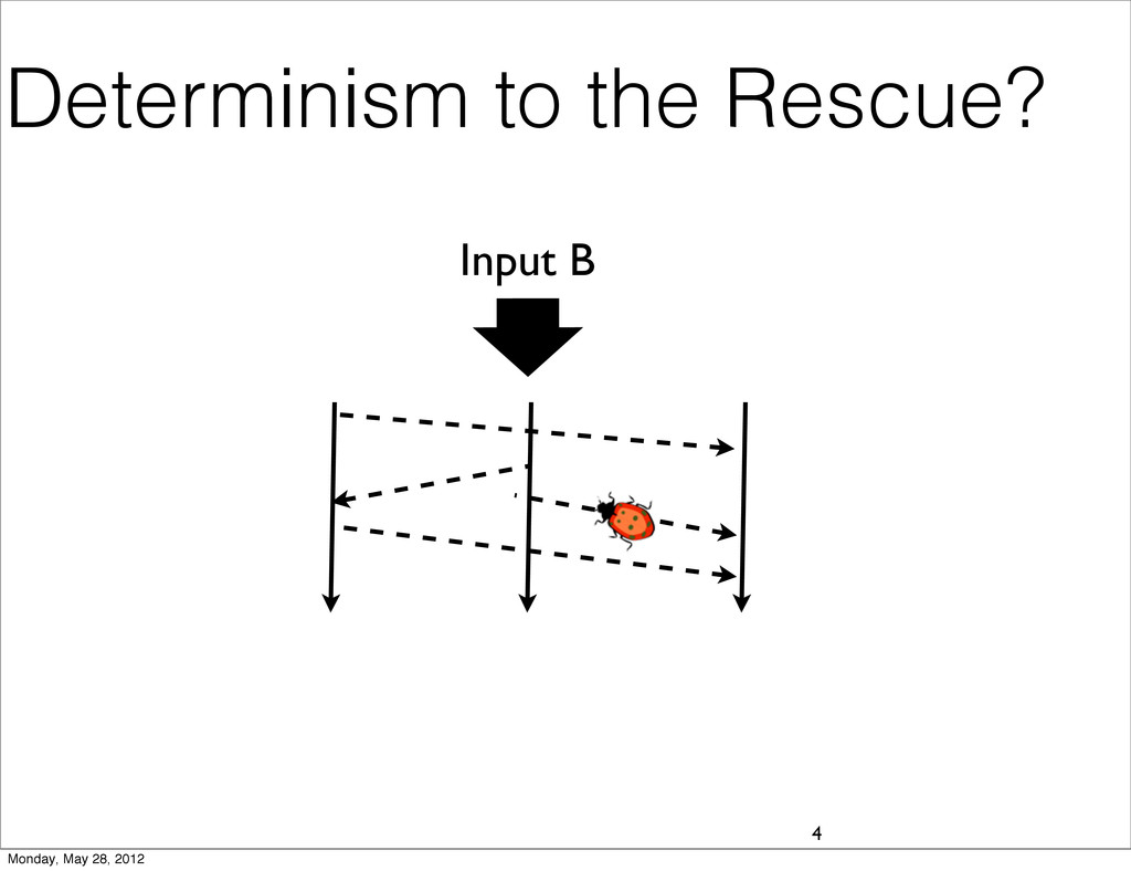 Determinism to the Rescue? 4 Input B Monday, Ma...