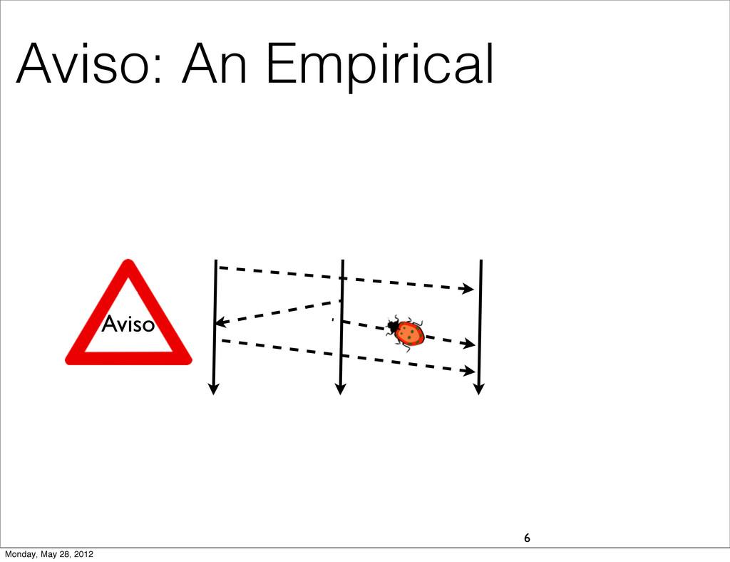 Aviso: An Empirical 6 Aviso Monday, May 28, 2012