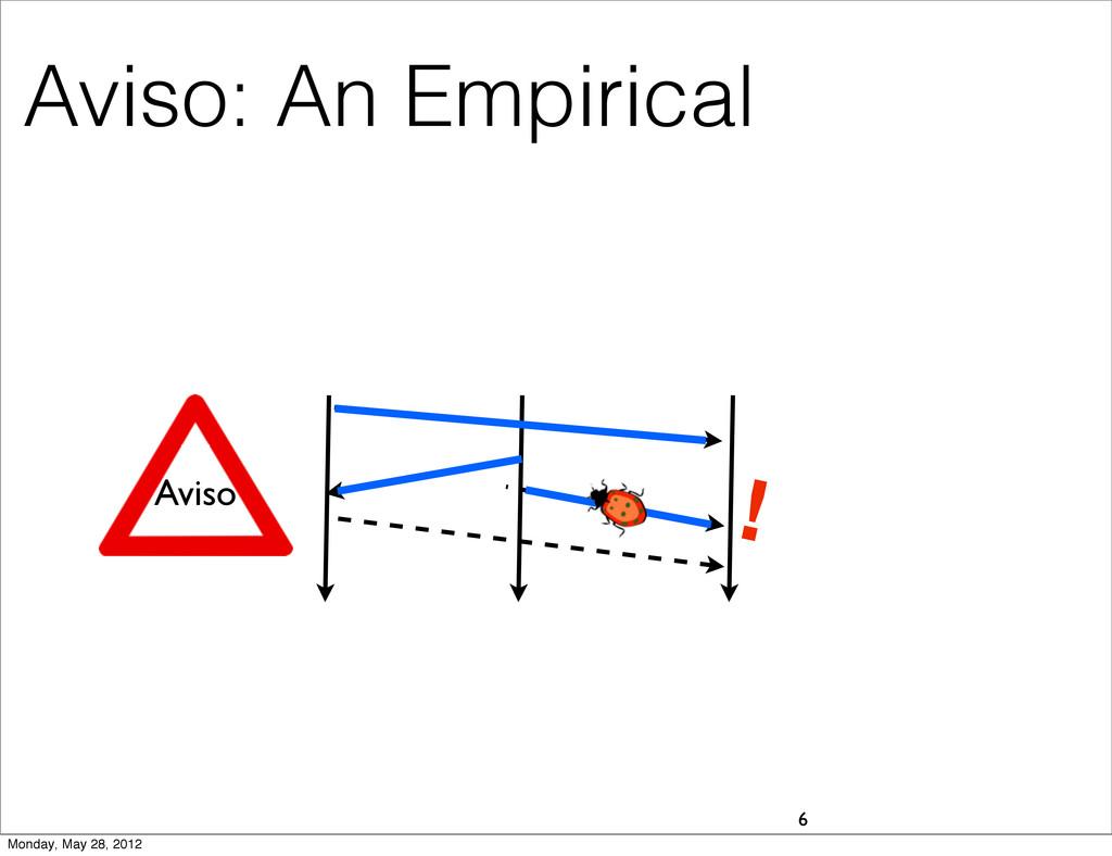 Aviso: An Empirical 6 ! Aviso Monday, May 28, 2...