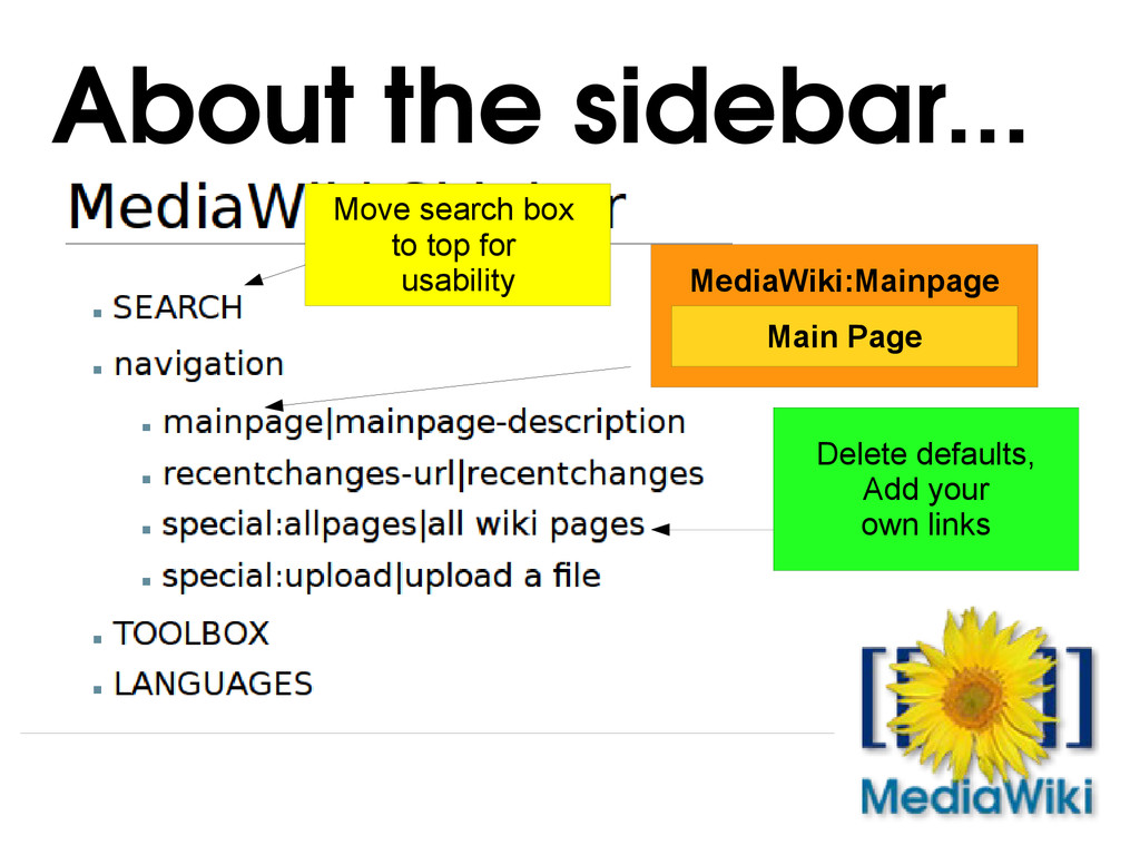 About the sidebar... MediaWiki:Mainpage Main Pa...