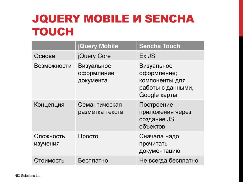 JQUERY MOBILE И SENCHA TOUCH jQuery Mobile Senc...