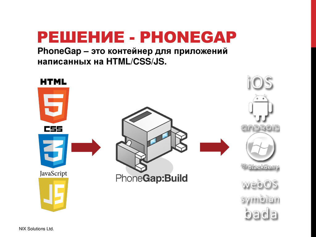 РЕШЕНИЕ - PHONEGAP PhoneGap – это контейнер для...