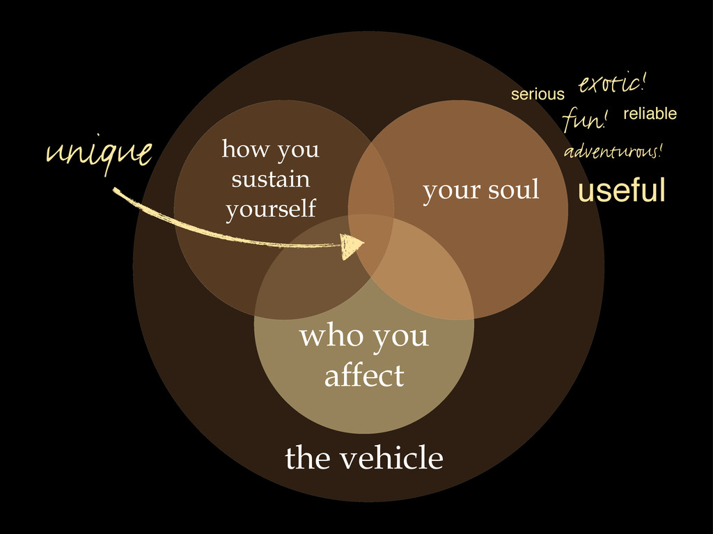 who you affect your soul how you sustain yourse...