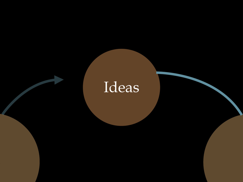 Ideas n