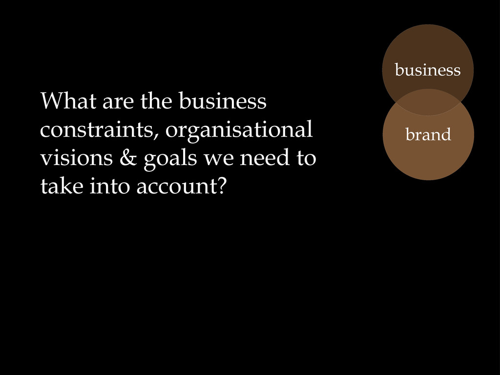 brand What are the business constraints, organi...