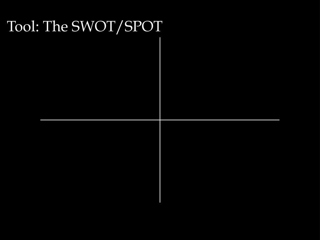 Tool: The SWOT/SPOT