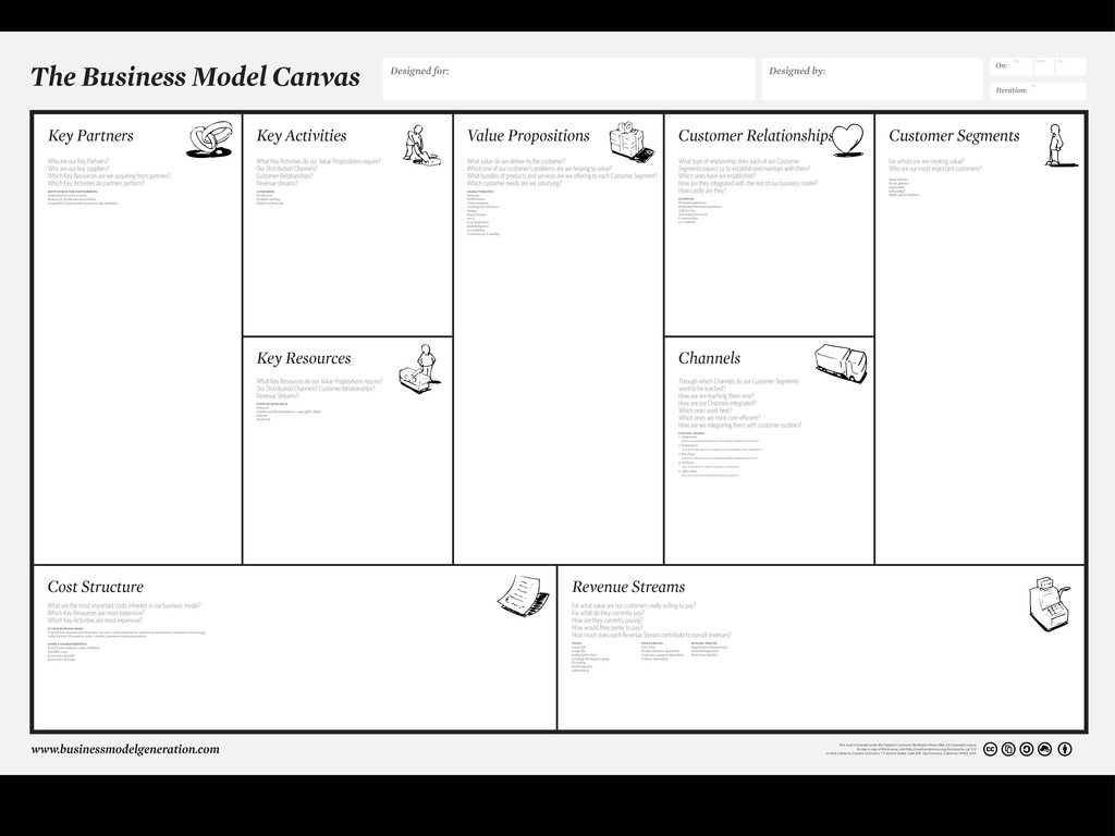 business model canvas What are the most importa...