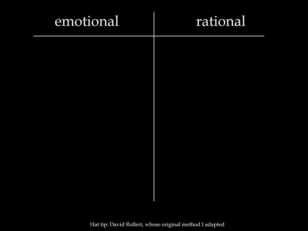 rational emotional Hat tip: David Rollert, whos...