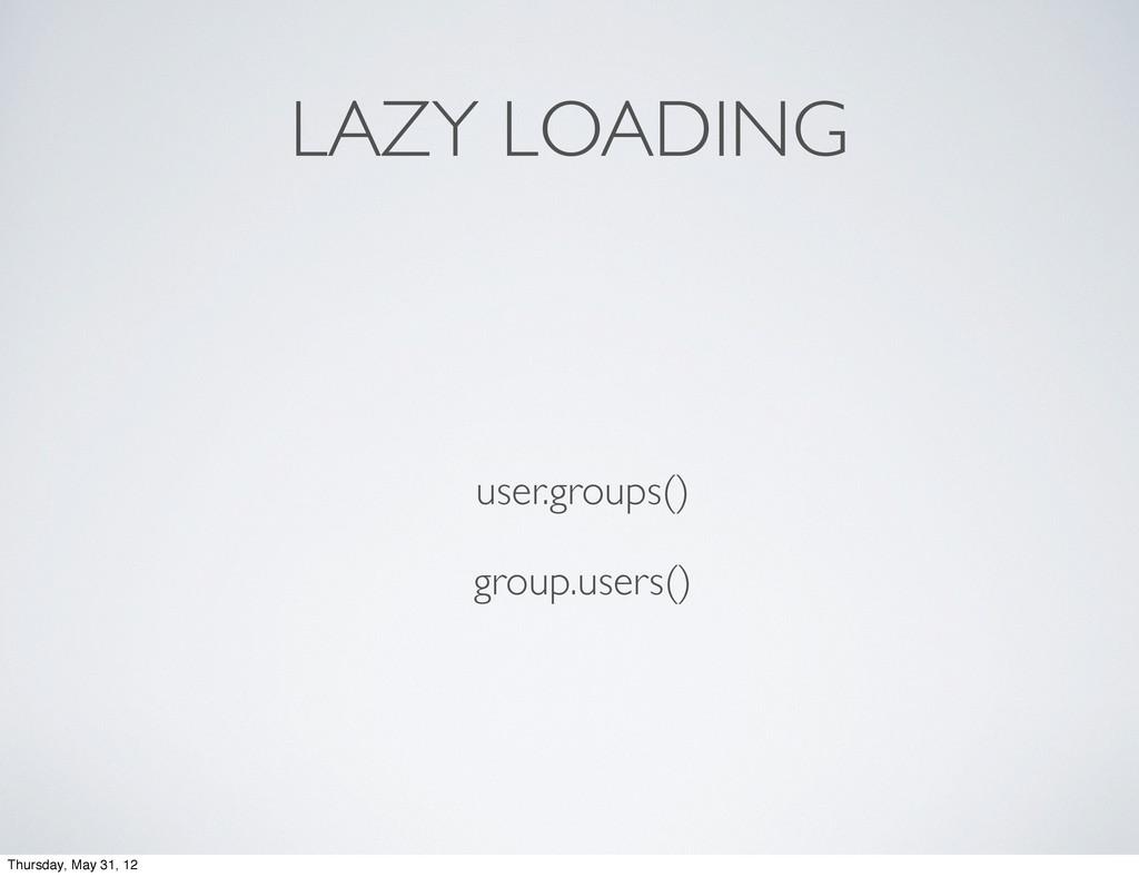 LAZY LOADING user.groups() group.users() Thursd...