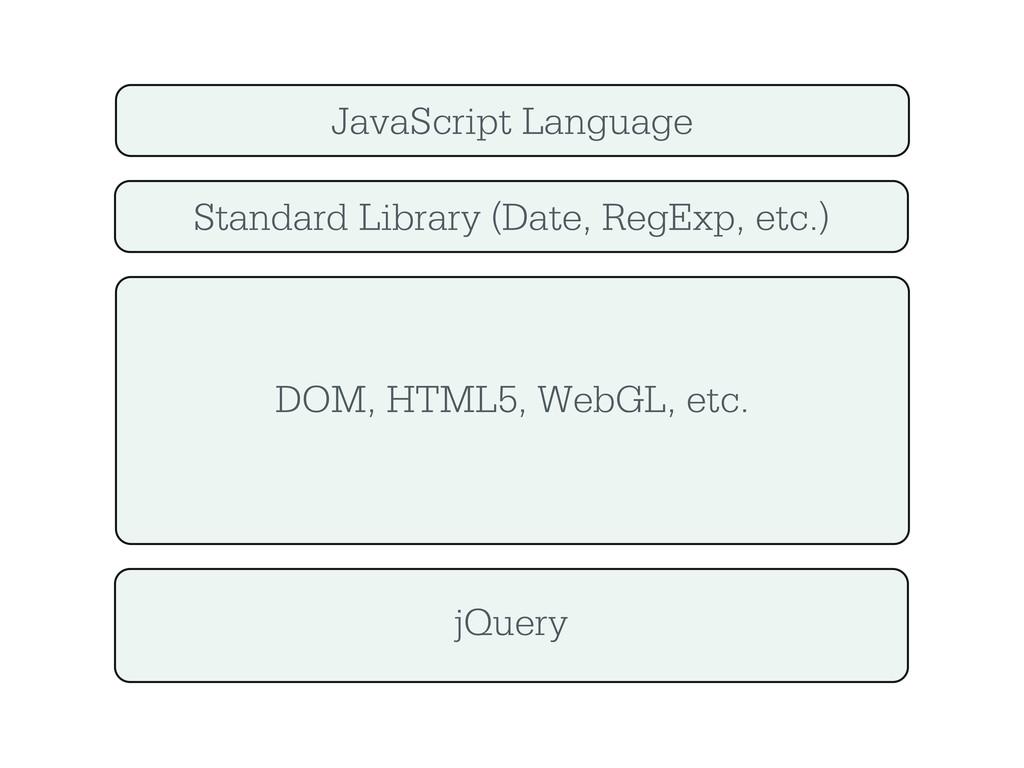 JavaScript Language Standard Library (Date, Reg...