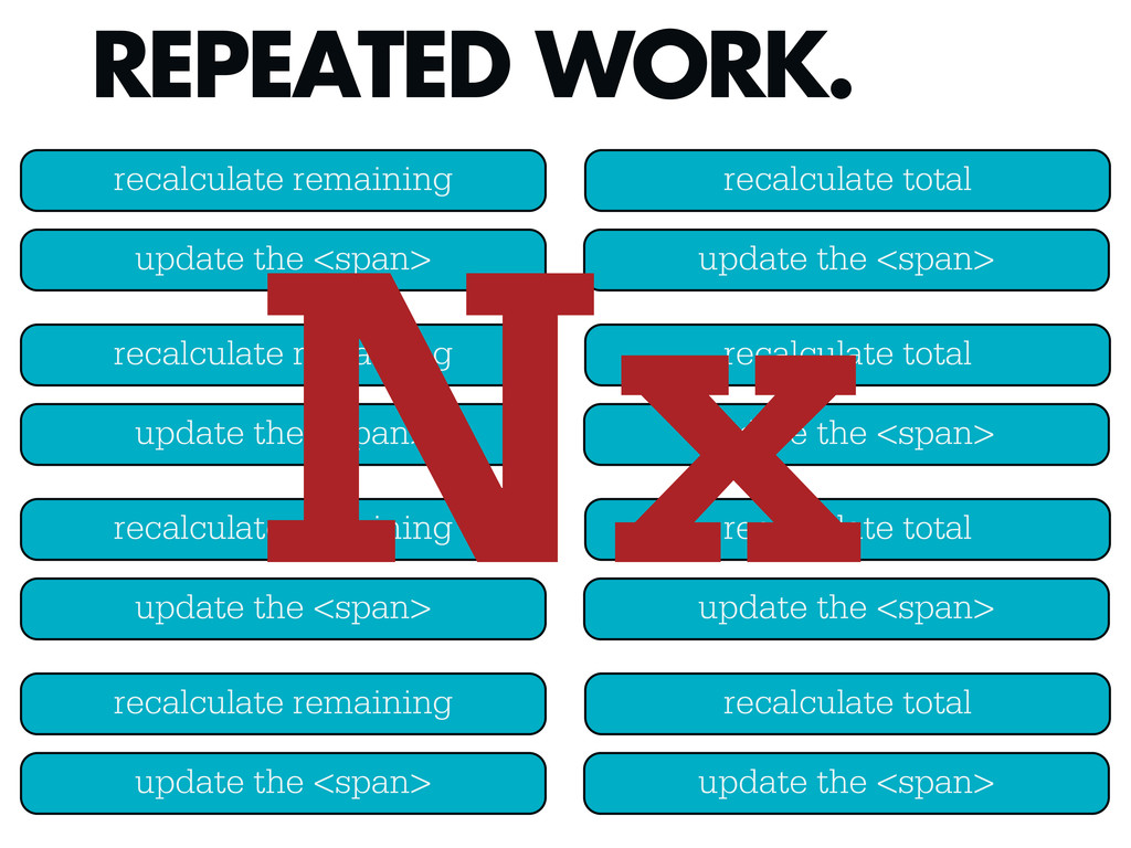 REPEATED WORK. recalculate remaining update the...