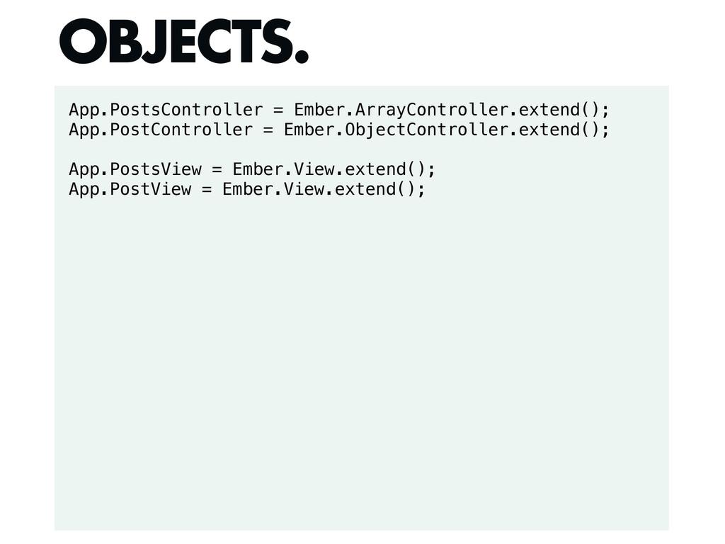 App.PostsController = Ember.ArrayController.ext...