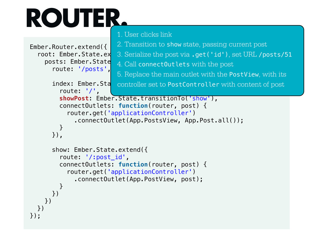 Ember.Router.extend({ root: Ember.State.extend(...