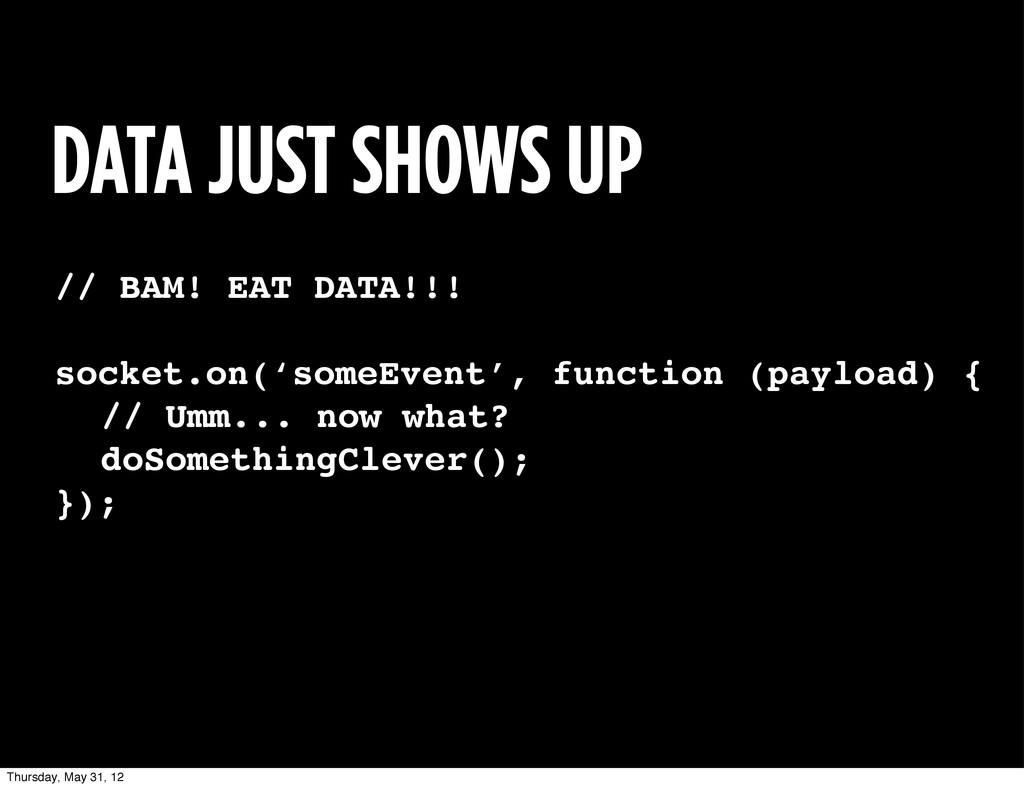 // BAM! EAT DATA!!! socket.on('someEvent', func...