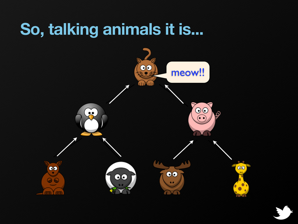 So, talking animals it is... meow!!