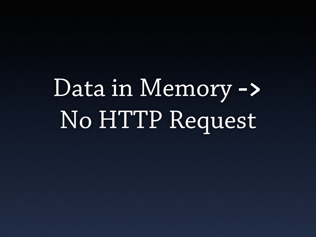Data in Memory -> No HTTP Request
