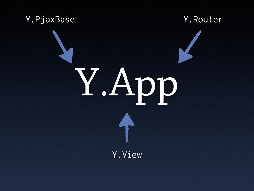 Y.App Y.PjaxBase Y.Router Y.View