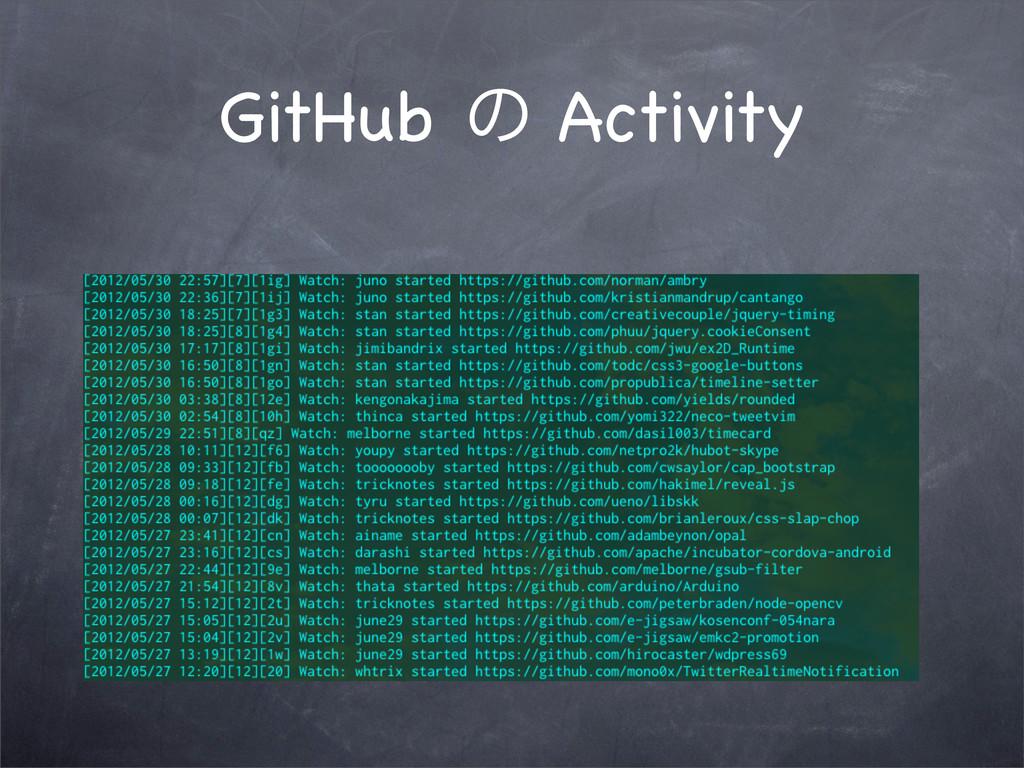GitHub ͷ Activity