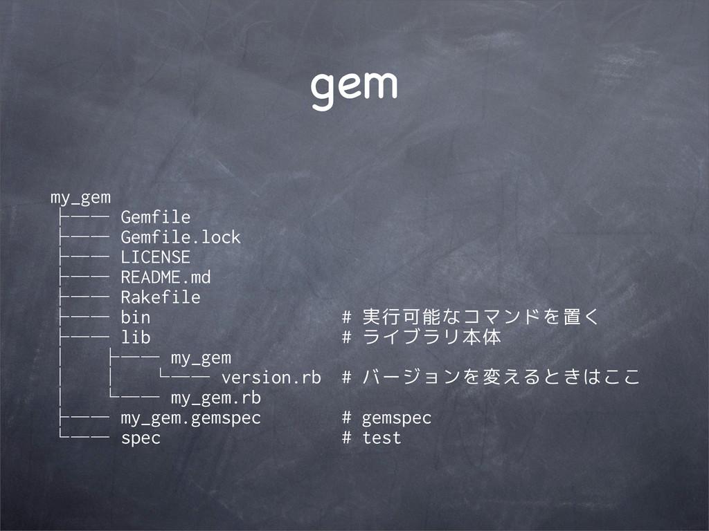 gem my_gem ├── Gemfile ├── Gemfile.lock ├── LIC...