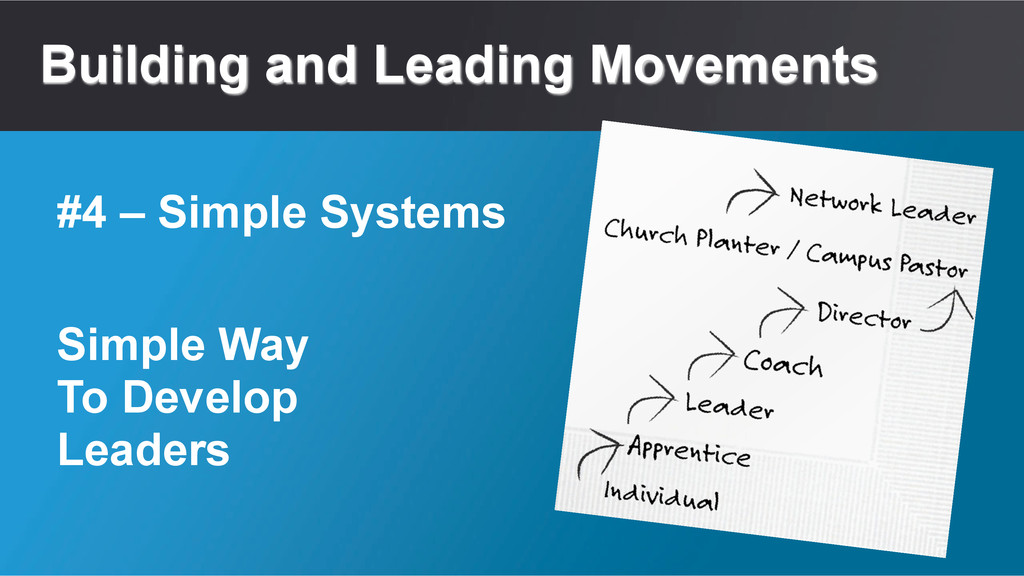 Building and Leading Movements Simple Way To De...