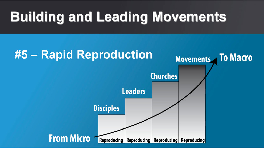 Building and Leading Movements #5 – Rapid Repro...