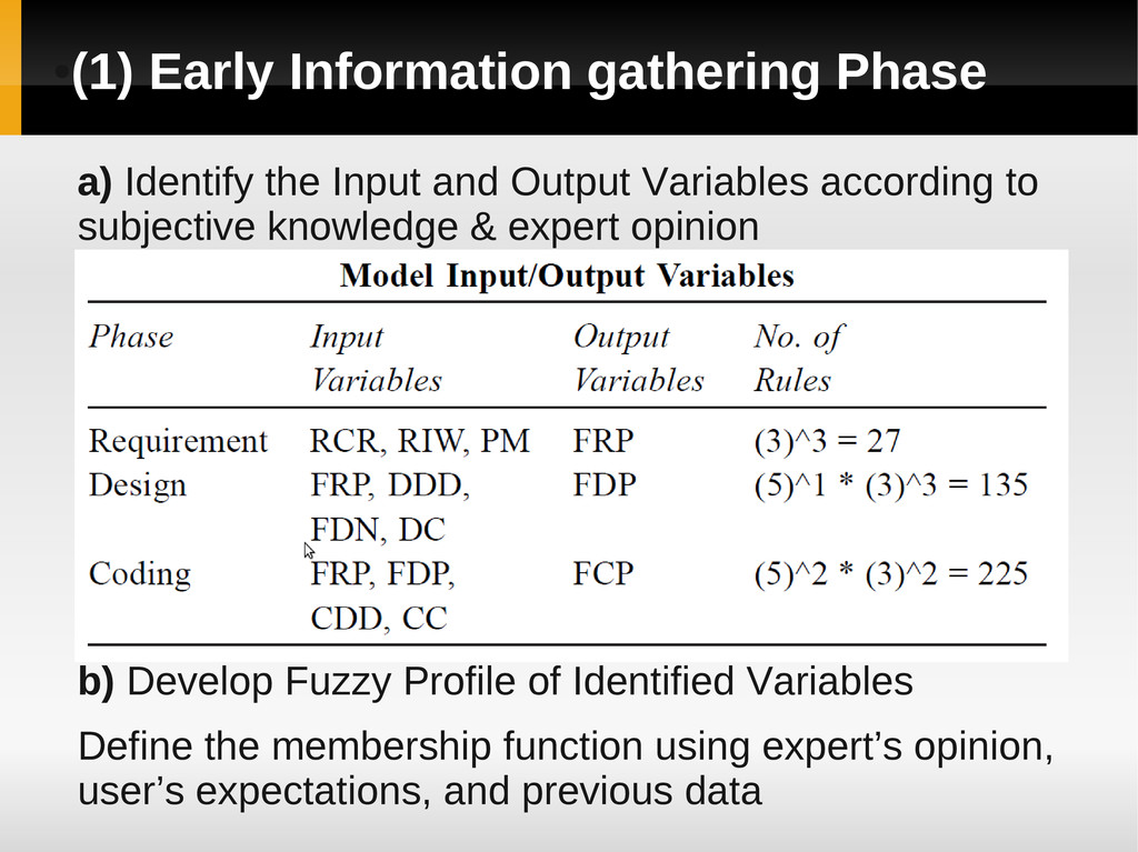 ● (1) Early Information gathering Phase a) Iden...