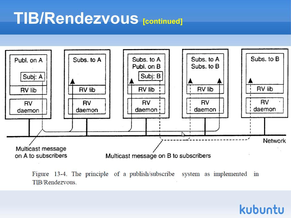 TIB/Rendezvous [continued]