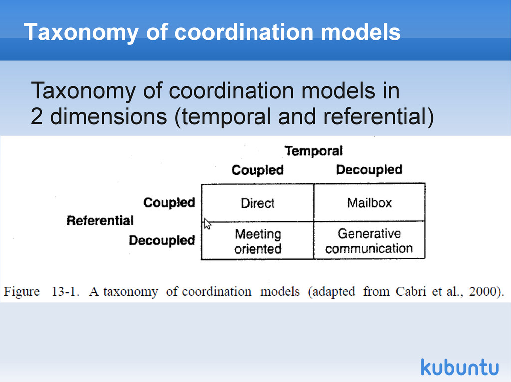 Taxonomy of coordination models Taxonomy of coo...