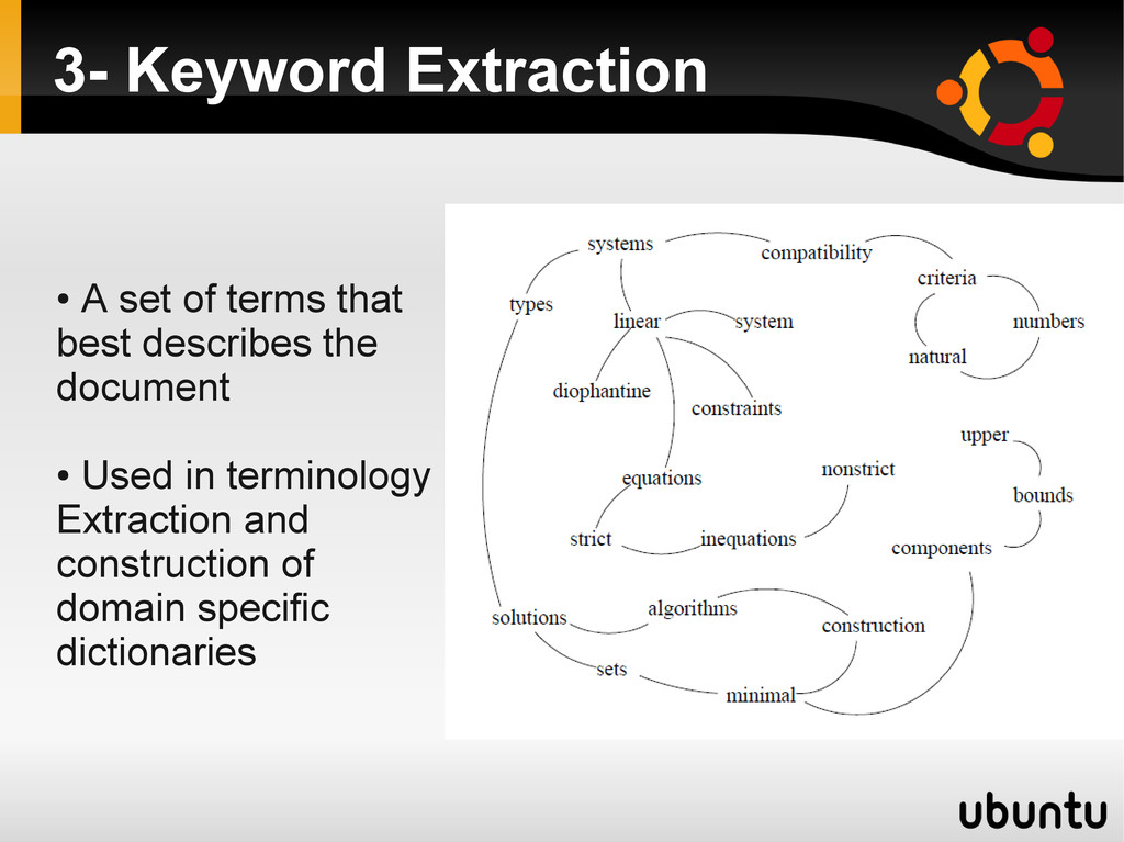 3- Keyword Extraction ● A set of terms that bes...
