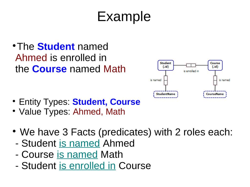 Example  The Student named Ahmed is enrolled i...
