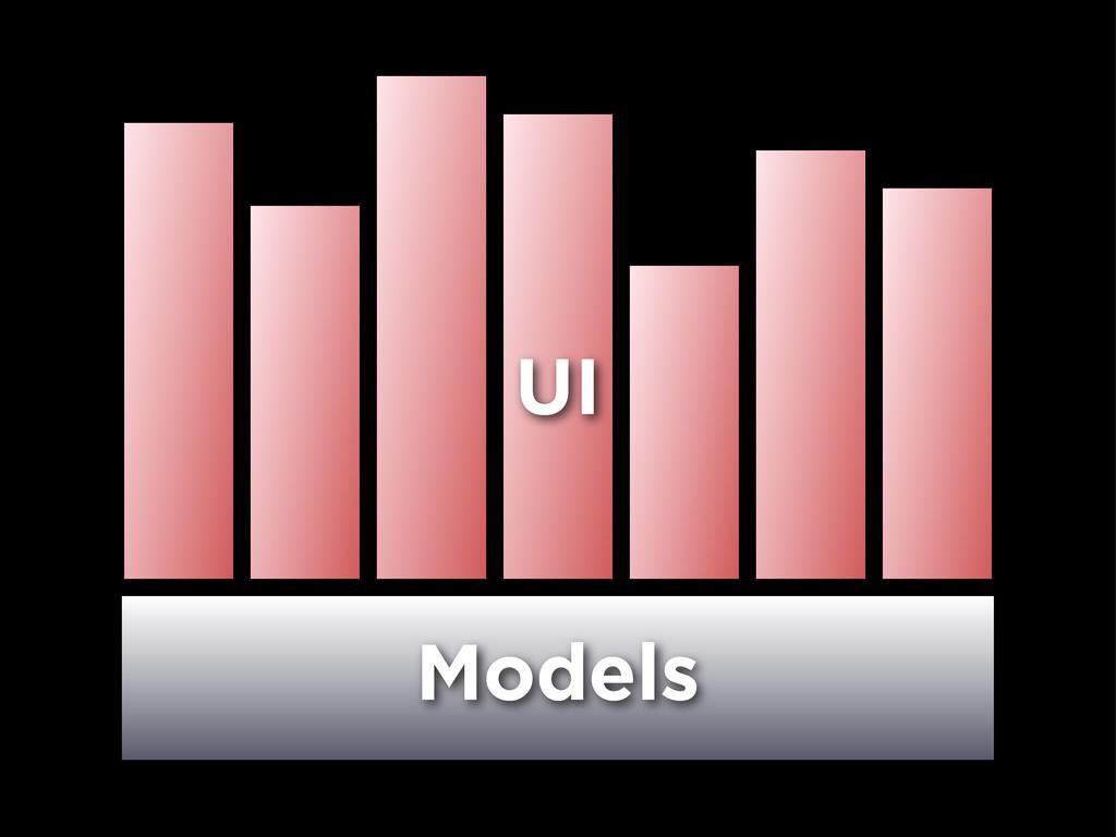 Models UI