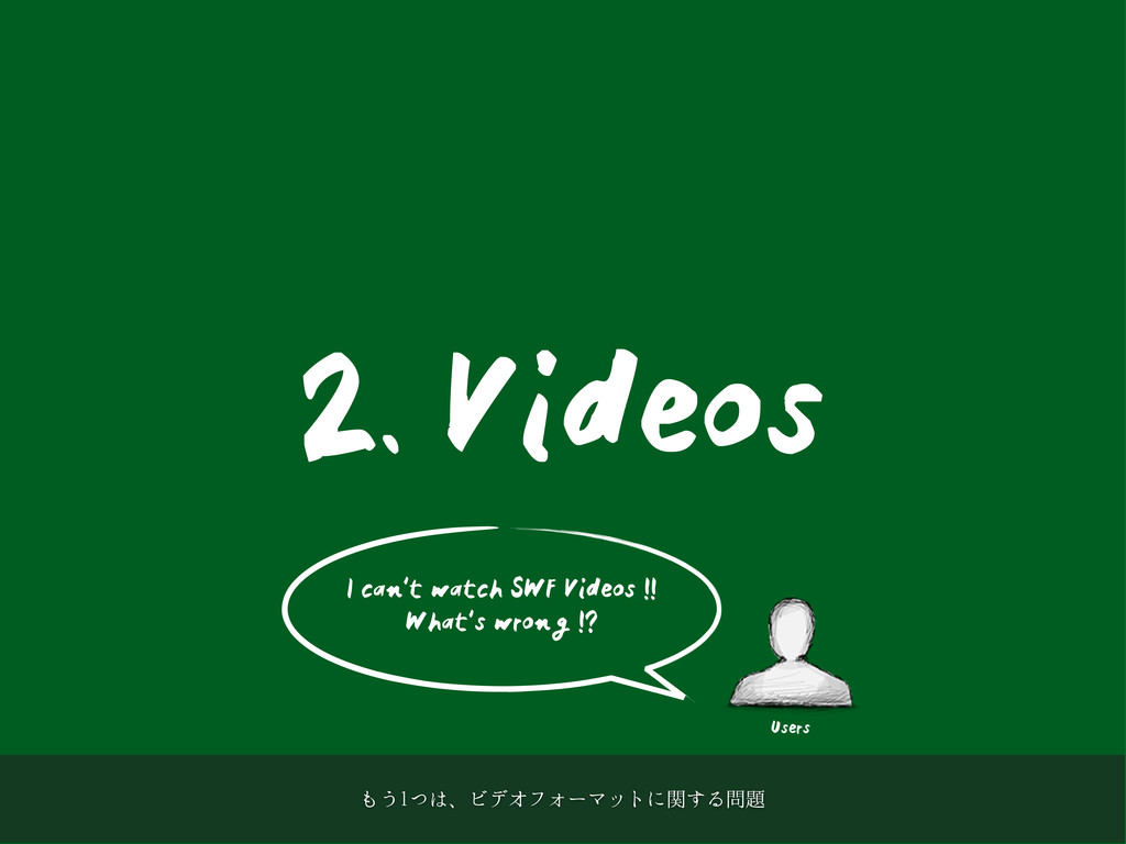2. Videos Users I can't watch SWF Videos !! Wha...
