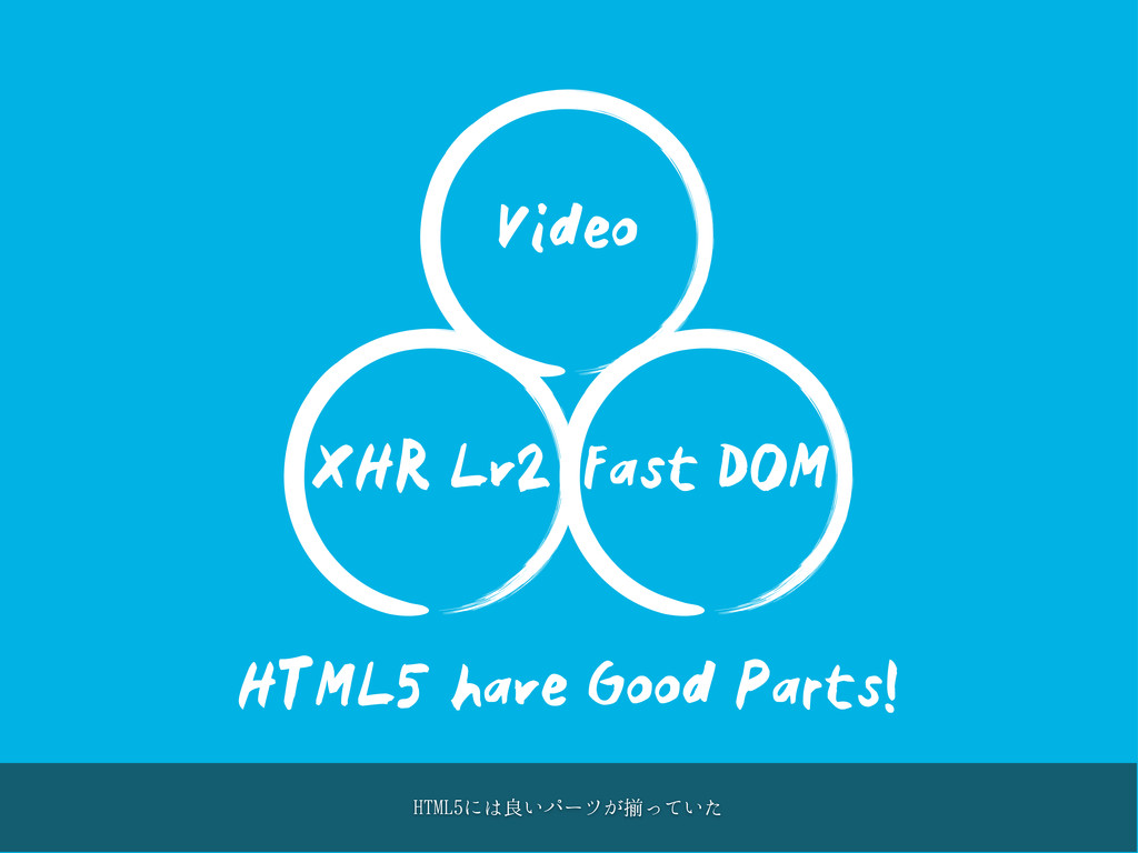 Video Fast DOM XHR Lv2 HTML5 have Good Parts! )...
