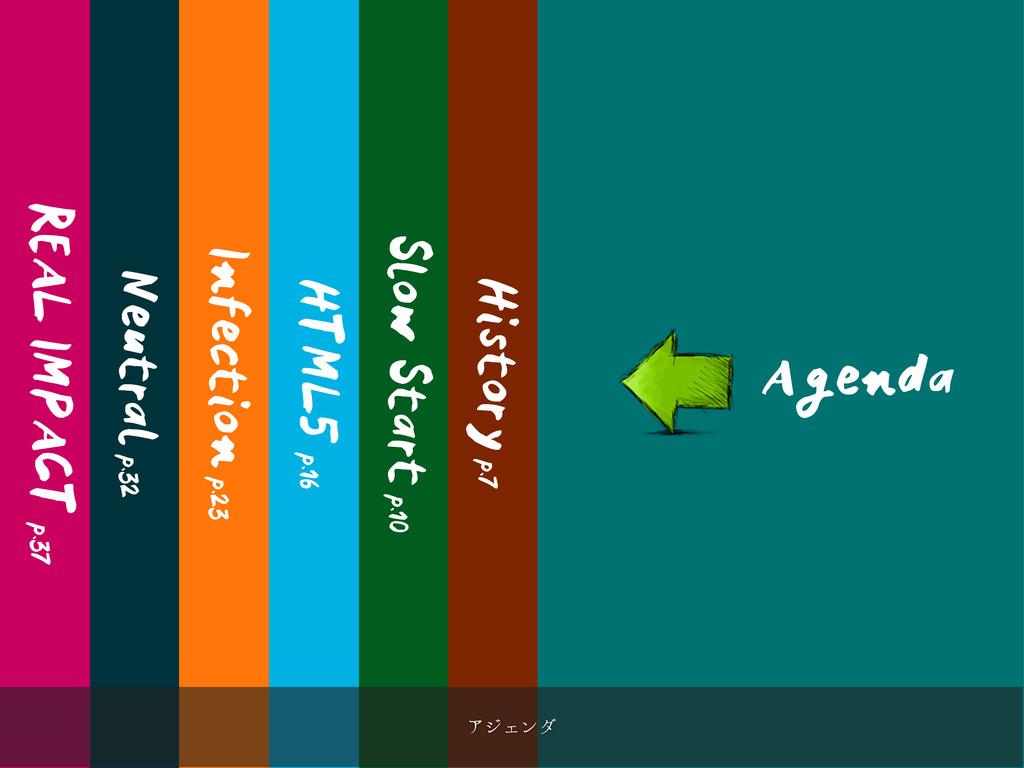 History p.7 Slow Start p.10 HTML5 p.16 Infectio...