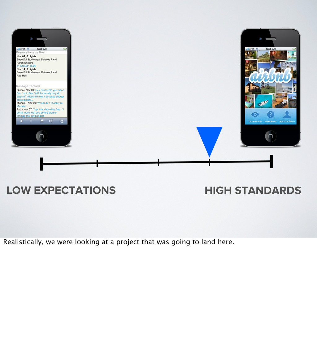 LOW EXPECTATIONS HIGH STANDARDS Realistically, ...