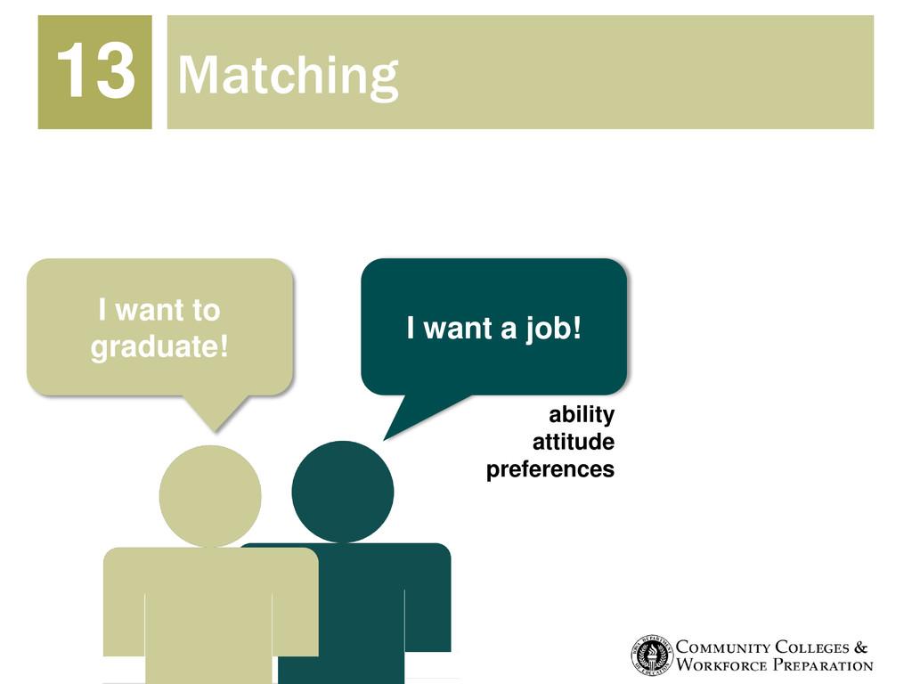 Matching 13 I want a job! I want to graduate! a...