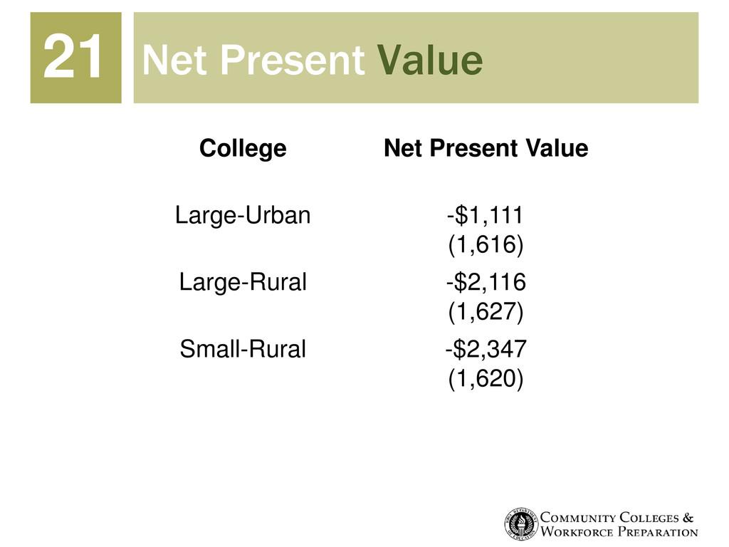 Net Present Value 21 College Net Present Value ...