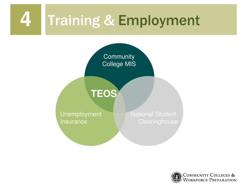 Training & Employment 4 National Student Cleari...